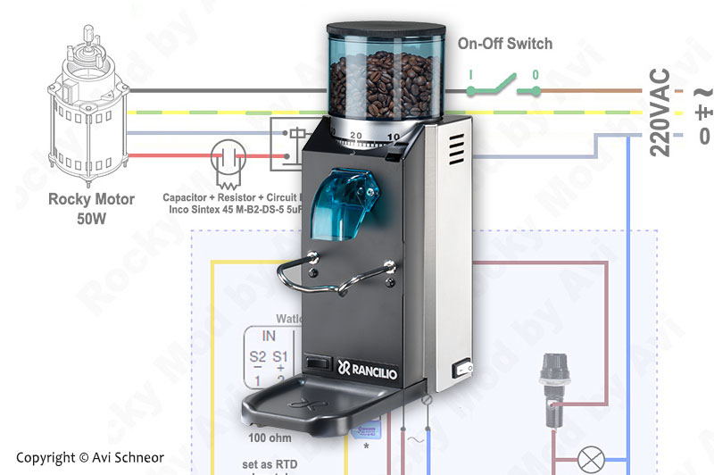 Rancilio Rocky Timer-Mod featured