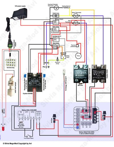 Avi's Silvia Full Mega-Mod wiring drawing