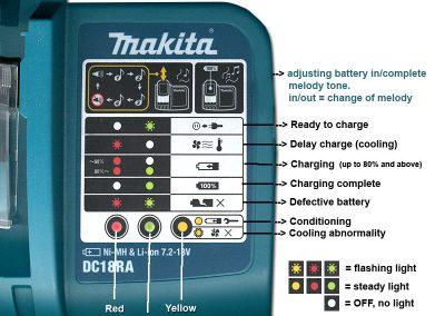Makita DC18RA panel indications
