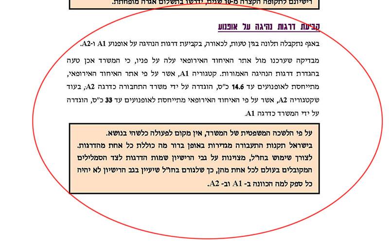 """קטע מעמוד 29 מדו""""ח תלונות הציבור מס. 14 לשנת 2009"""