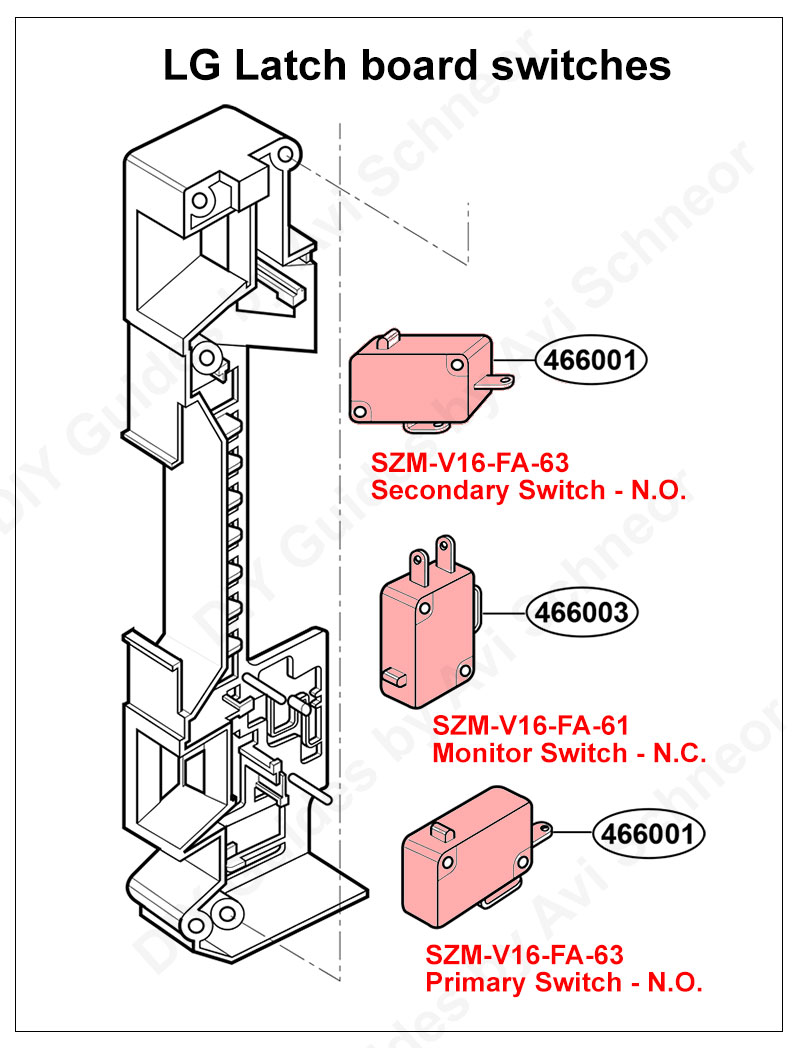 Schematic drawing of the three interlock switches